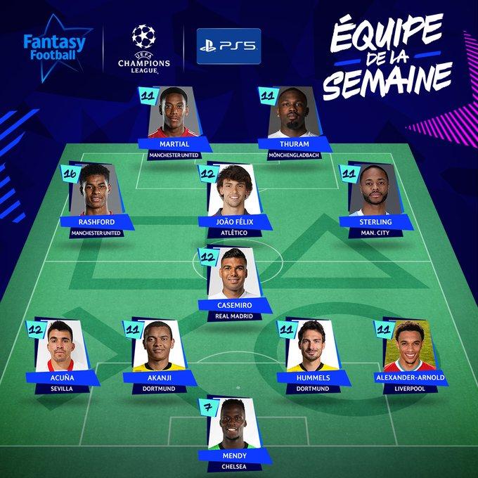 Ligue des Champions J-2 : Le Onze type avec Mendy